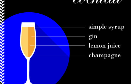 Illustration of the ingredients within a French 75 cocktail