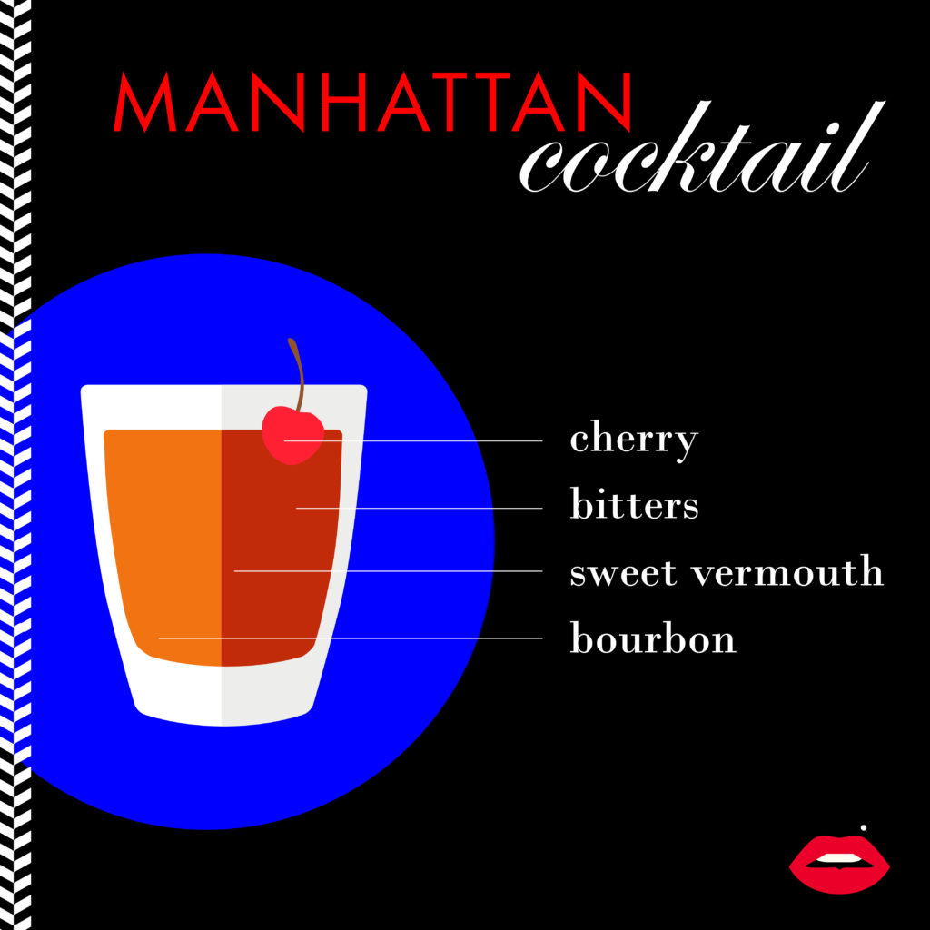 Illustration of the ingredients within a Manhattan cocktail